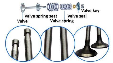 S 1110 S 1115 Delivery Valve Mesin Diesel 20pk Dan 24pk diesel engine valve parts forged intake valves and exhaust