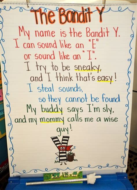 exle of y as a vowel 20 anchor charts for teaching phonics and blends