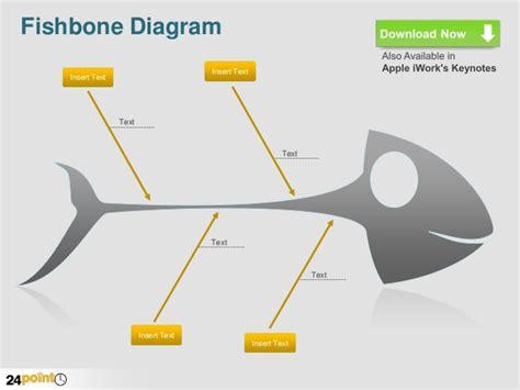 Fishbone Diagram Editable Ppt Graphic Fishbone Graphics