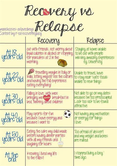 17 best ideas about relapse prevention on pinterest