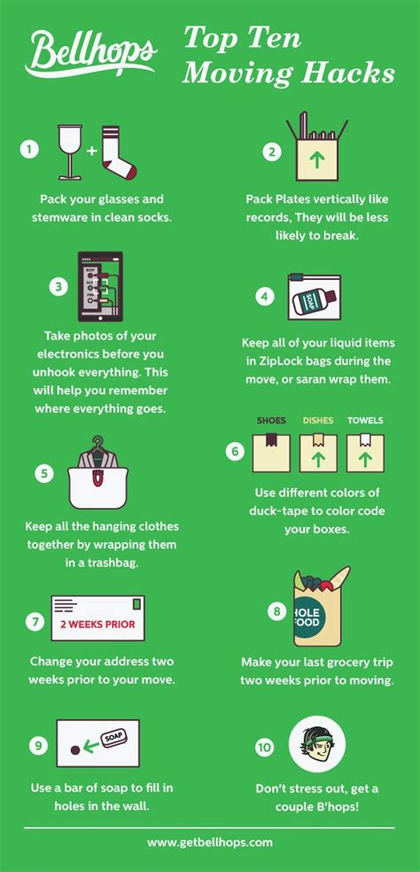 moving hacks 17 best ideas about moving out checklist on pinterest