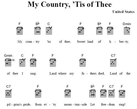 generale testo e accordi diagrammi per chitarra personalizzati