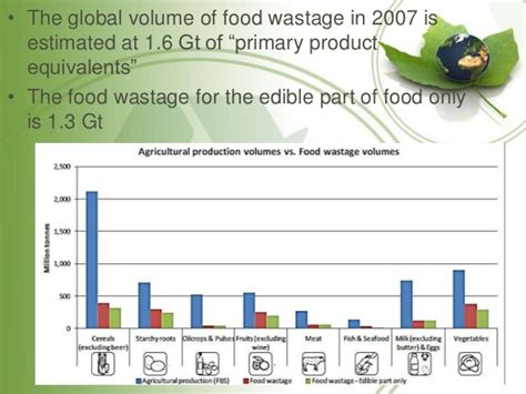 road of the lost the judges cycle volume 1 books impact of food waste on environment