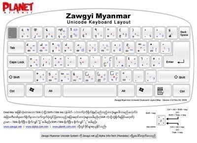 keyboard layout virus zawgyi one keyboard layout