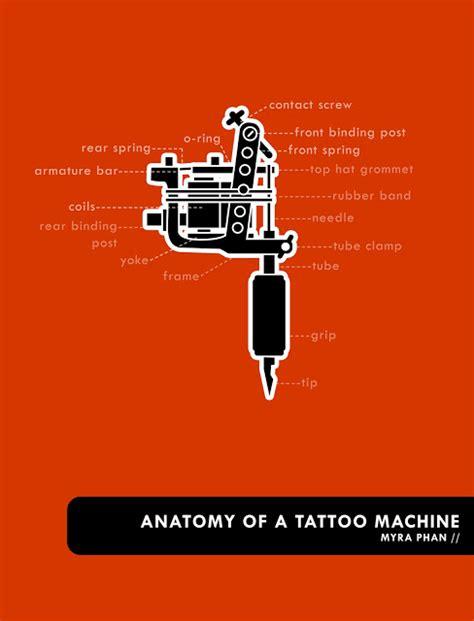 tattoo machine anatomy the tattoo journal anatomy of a tattoo machine