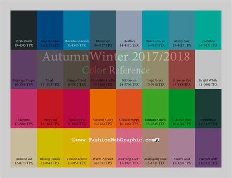 aw2017 2018 trend forecasting on behance aw2017 2018 trend forecasting for women men intimate