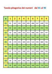 tavola pitagorica excel tavola pitagorica archives addolorata 2 0
