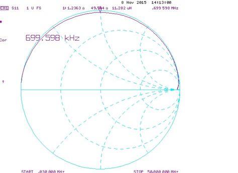 inductor srf formula srf in inductor 28 images ihth1125kzeb150m5a vishay vishay 15 μh 177 20 leaded inductor max