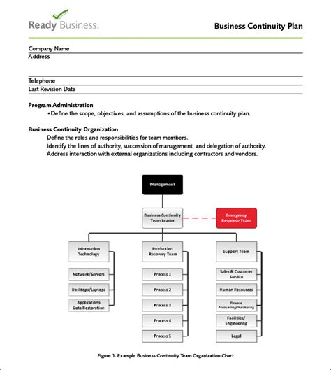 business continuity plan template free plan template