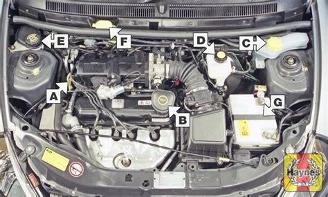 ford ka bonnet diagram ford ka cooling system diagram manual wiring diagram