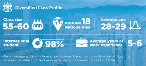 Hku Mba Review by Hong Kong Mba Www Whichmba Net The China Mba