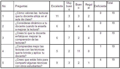 lista de resultados de evaluacion docente lista de resultados de evaluacion docente