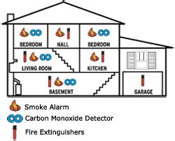Where To Place A Smoke Detector In A Bedroom First Alert Sa720cn Smoke Alarm Photoelectric Sensor With