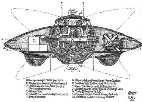 Tesla Theory Tesla S Dynamic Theory Of Gravity 169 Cetin Bal Gsm 90