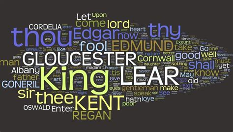 theme quotes in king lear essays and diversions the madness of king lear