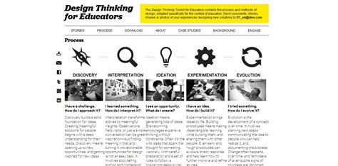 design thinking for educators stickybunbook page 115 design thinking for educators