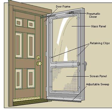 How To Remove A Screen Door by Screen Door Buying Guide
