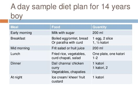 new year diet and exercise plan diet and exercise plan for 14 year boy diet plan