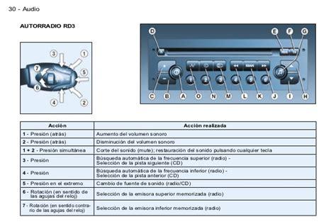 Lu Peugeot 206 manaul usuario peugeot 206