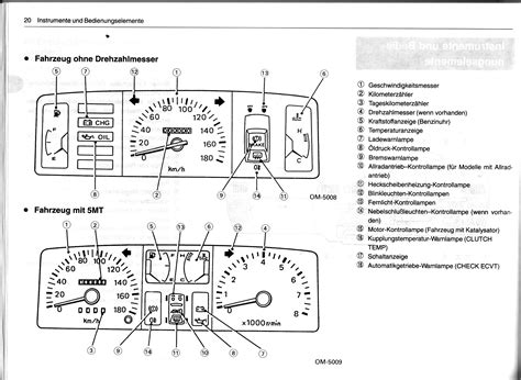 electric and cars manual 1991 subaru justy electronic throttle control 1994 subaru justy wiring diagram subaru auto wiring diagram
