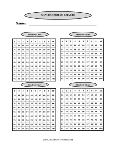 printable mini graphs search results for mini hundreds chart blank calendar 2015
