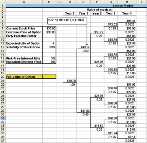 Best Photos Of Stock Valuation Spreadsheet Excel Stock Valuation Calculator Excel Excel Stock Valuation Excel Template