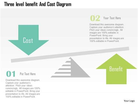 Three Level Benefit And Cost Diagram Flat Powerpoint Cost Benefit Analysis Powerpoint Template
