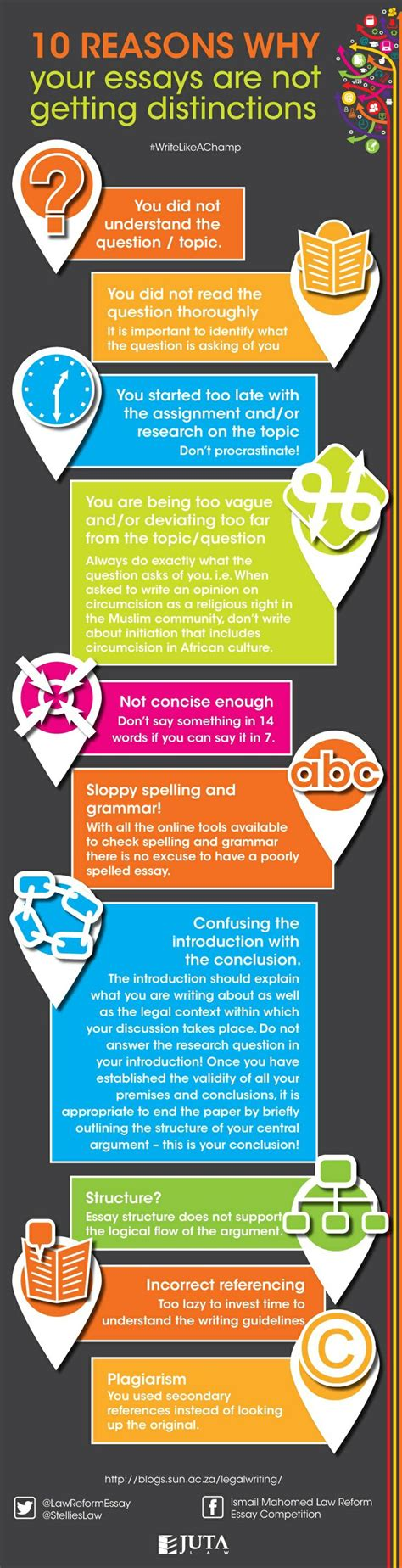 Read Write Learning Style Essay by Read Write Learning Style Essay Bamboodownunder