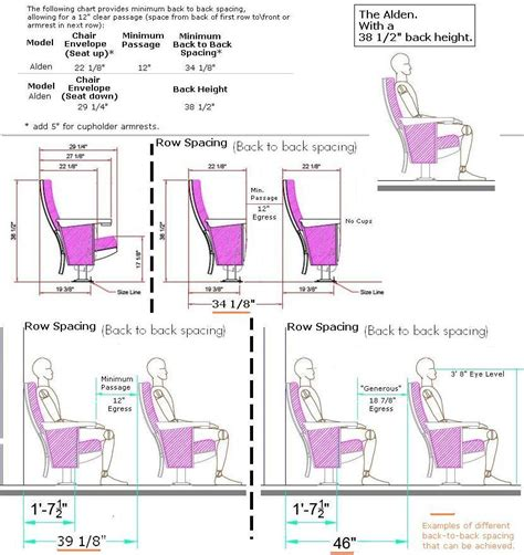 Floor Plan Scale 1 100 by Alden Theater Seating Specification Page Auditorium