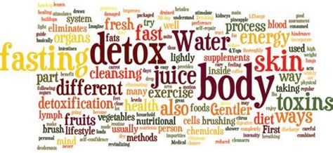 Do I Need To Detox Quiz by 5 Signs That Your Needs A Cleanse Now