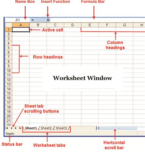 Excel Spreadsheet Vocabulary by Image Gallery Excel Terms