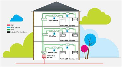electrical wiring diagram in urdu wiring diagram
