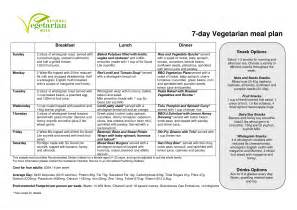 Printable weekly food diary source www clinicalnutritioncenter com