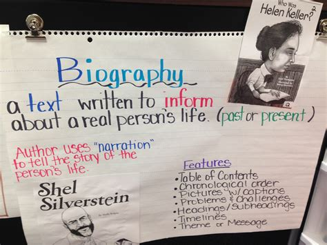 biography elements home staff katyisd org