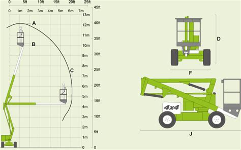 niftylift hr12 wiring diagram friendship bracelet diagrams