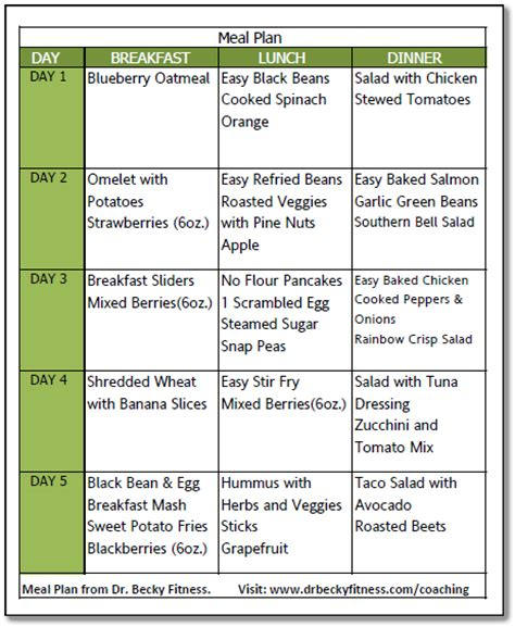 bright line meal plan recipes a downloadable