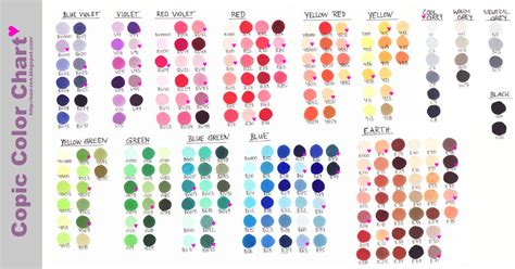 paint tool sai rgb copic marker color chart by nao ren on deviantart