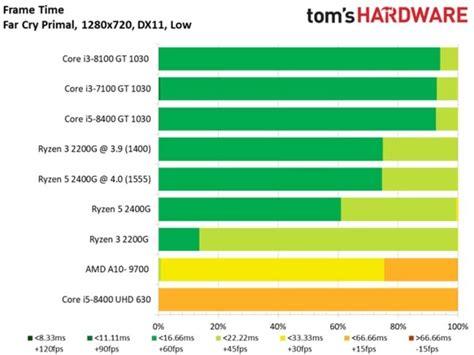 software ufficio software ufficio e produttivit 224 tom s hardware