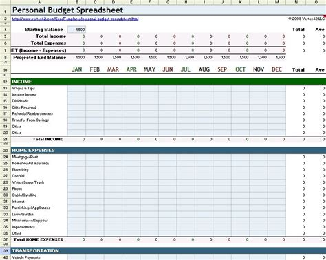 best 20 budget templates ideas on
