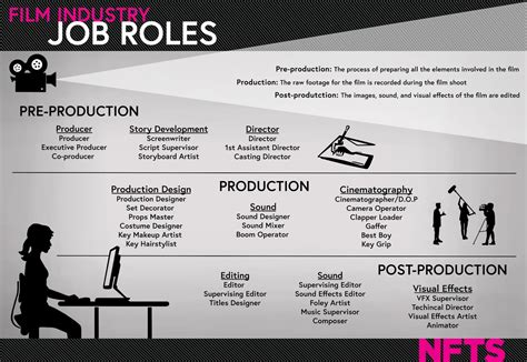 layout vfx jobs 2 professional development opportunities within the film