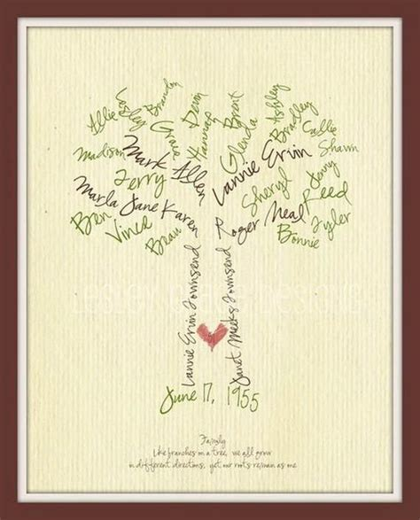 What Is A Family Gift For - family tree projects gift ideas on s day family