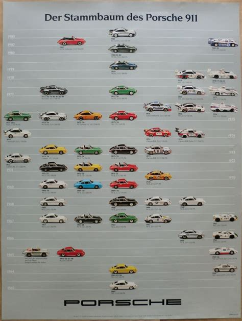 porsche family history 911 anniversary family tree history and racing posters