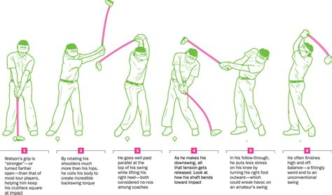 bubba watson swing u s open bubba watson s swing could cause problems off