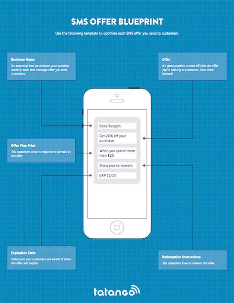 Sms Templates For Marketing 5 Free Sms Marketing Templates Tatango