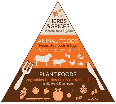 alimentazione paleolitica paleo dieta alimenti benefici per la salute problemi e