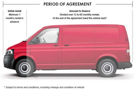 peugeot lease deals including insurance contract hire a van for tax savings swiss vans
