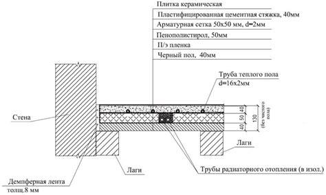home water radiator diagram wiring diagrams wiring