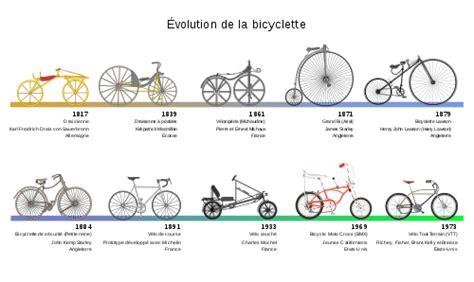 Different Type De Chauffage 1879 by Tech Tok Des Ressources Tuic Pour L 233 Cole Cr 233 Er Et