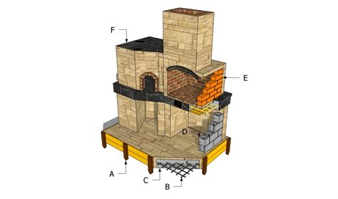 how to build a backyard brick oven brick oven plans howtospecialist how to build step by step diy plans