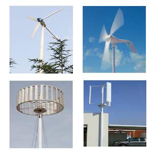Madu Adalah Sumber Energi 1 rote pintar membuat pembangkit listrik tenaga bayu angin pltb sendiri